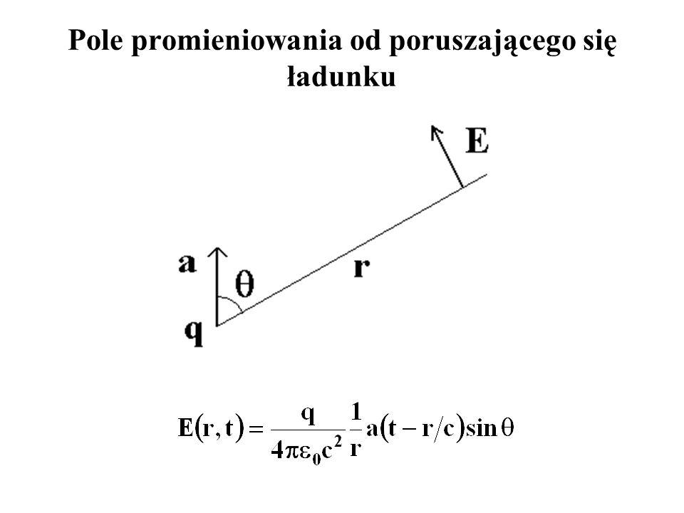 Atom Lorentza jako źródło fal e-m