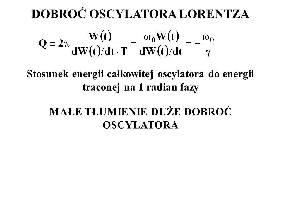DOBROĆ OSCYLATORA LORENTZA Stosunek energii całkowitej oscylatora do energii traconej na 1 radian fazy MAŁE TŁUMIENIE DUŻE DOBROĆ OSCYLATORA