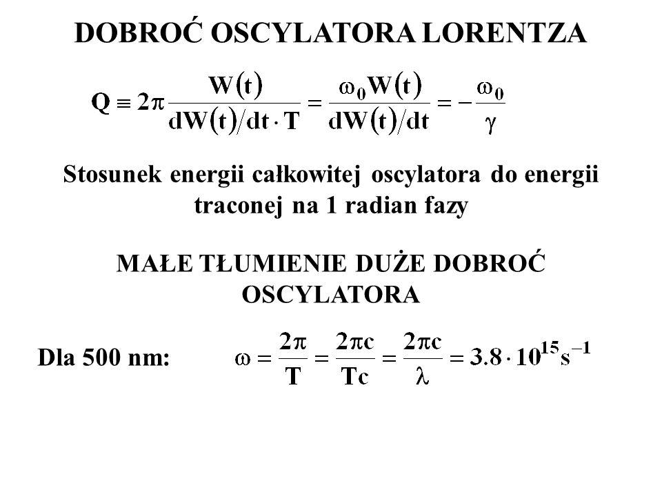 DOBROĆ OSCYLATORA LORENTZA Stosunek energii całkowitej oscylatora do energii traconej na 1 radian fazy MAŁE TŁUMIENIE DUŻE DOBROĆ OSCYLATORA Dla 500 nm: