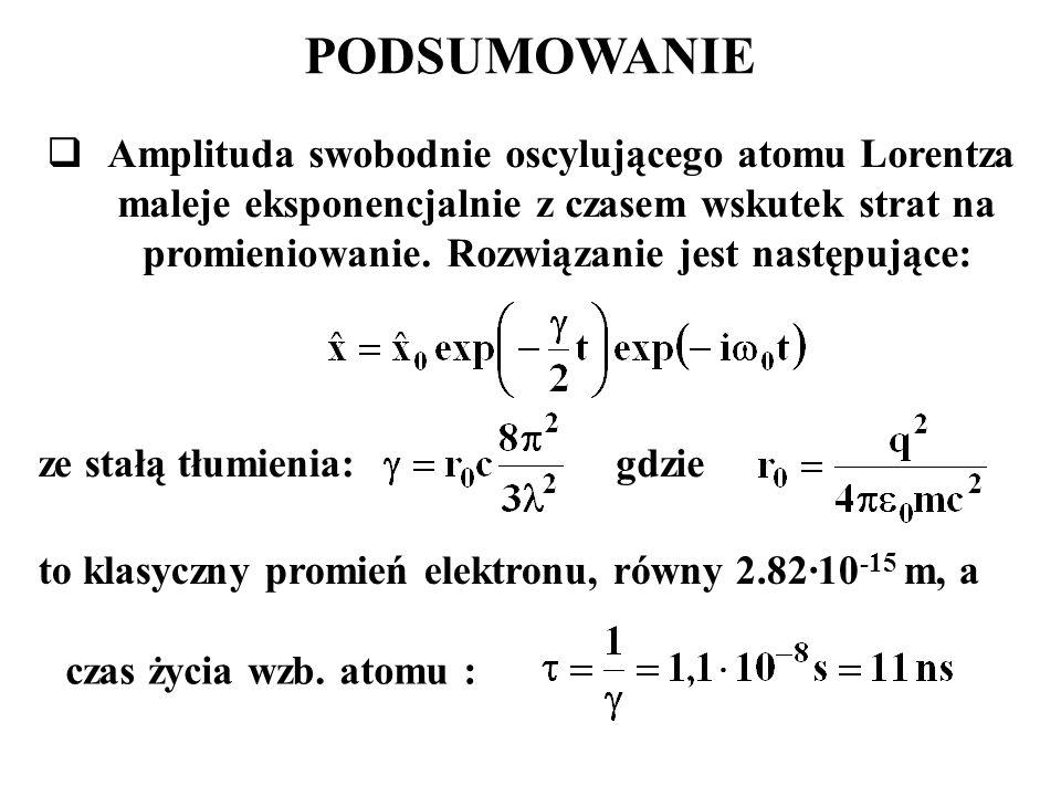 PODSUMOWANIE Amplituda swobodnie oscylującego atomu Lorentza maleje eksponencjalnie z czasem wskutek strat na promieniowanie.