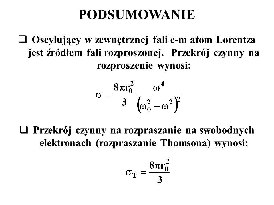 PODSUMOWANIE Oscylujący w zewnętrznej fali e-m atom Lorentza jest źródłem fali rozproszonej.