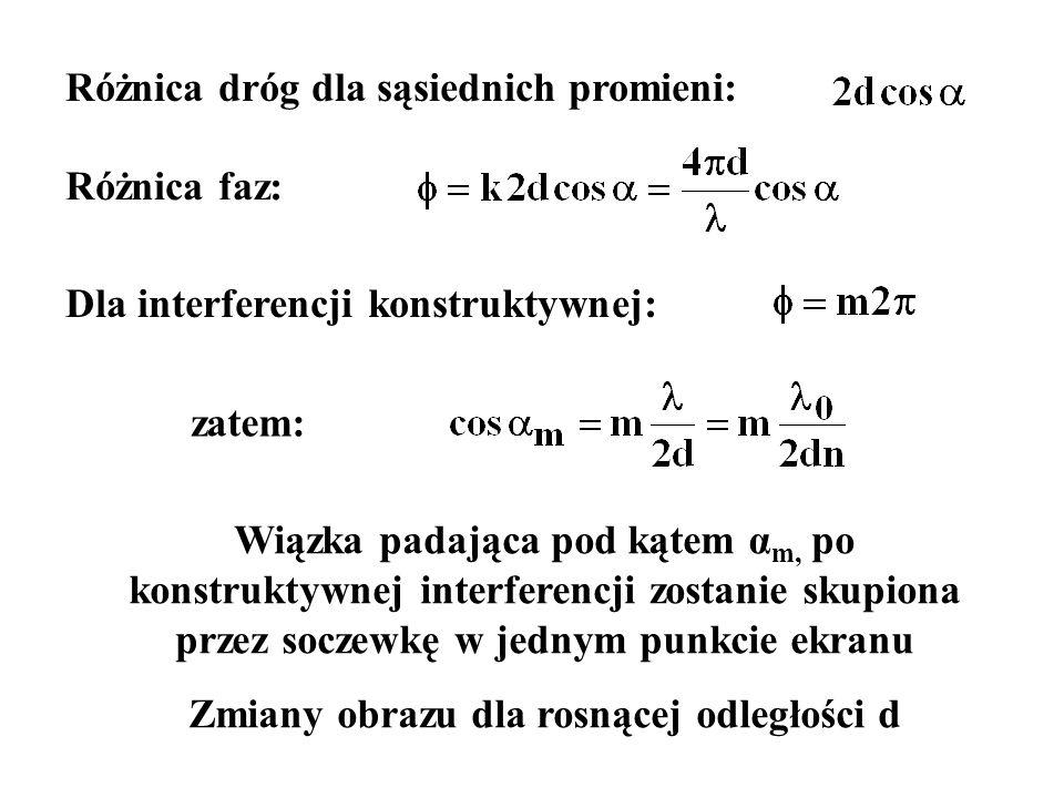 Różnica dróg dla sąsiednich promieni: Różnica faz: Dla interferencji konstruktywnej: zatem: Wiązka padająca pod kątem α m, po konstruktywnej interfere