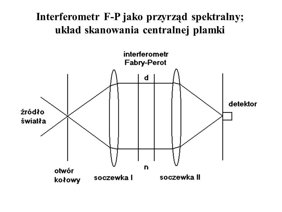 Interferometr F-P jako przyrząd spektralny; układ skanowania centralnej plamki