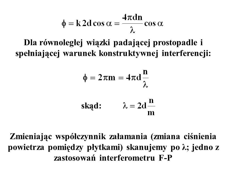 Dla równoległej wiązki padającej prostopadle i spełniającej warunek konstruktywnej interferencji: skąd: Zmieniając współczynnik załamania (zmiana ciśn