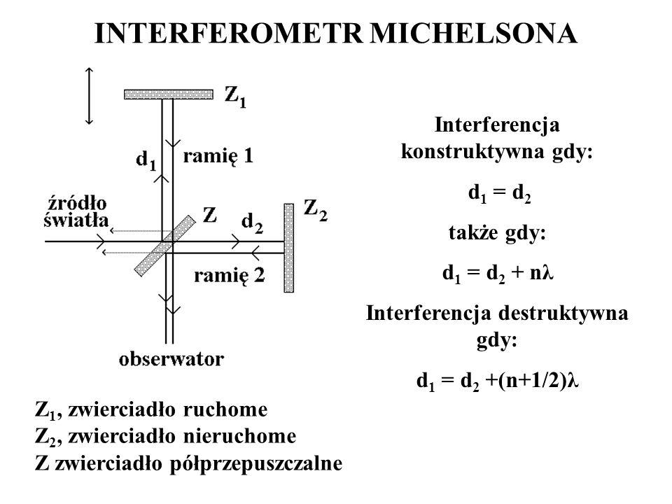 INTERFEROMETR MICHELSONA Interferencja konstruktywna gdy: d 1 = d 2 także gdy: d 1 = d 2 + nλ Interferencja destruktywna gdy: d 1 = d 2 +(n+1/2)λ Z 1,