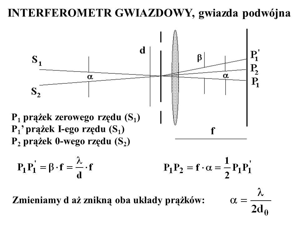 INTERFEROMETR GWIAZDOWY, gwiazda podwójna P 1 prążek zerowego rzędu (S 1 ) P 1 prążek I-ego rzędu (S 1 ) P 2 prążek 0-wego rzędu (S 2 ) Zmieniamy d aż