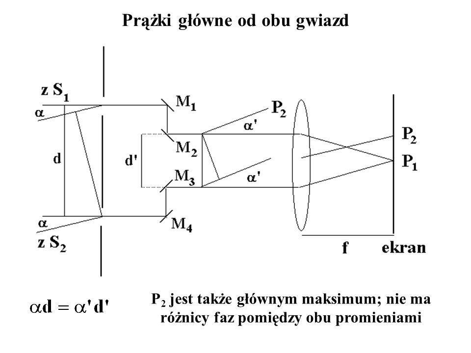Prążki główne od obu gwiazd P 2 jest także głównym maksimum; nie ma różnicy faz pomiędzy obu promieniami