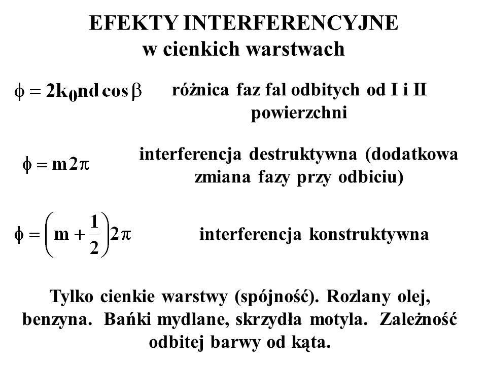 EFEKTY INTERFERENCYJNE w cienkich warstwach interferencja destruktywna (dodatkowa zmiana fazy przy odbiciu) interferencja konstruktywna różnica faz fa