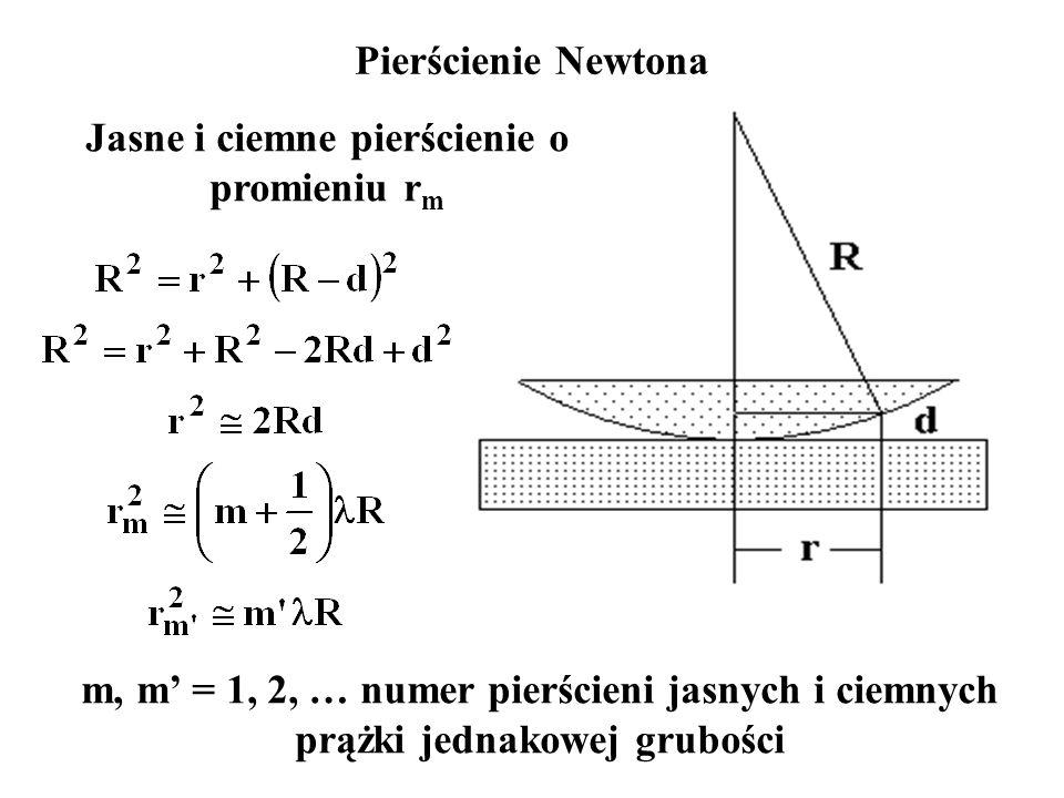 Jasne i ciemne pierścienie o promieniu r m m, m = 1, 2, … numer pierścieni jasnych i ciemnych prążki jednakowej grubości Pierścienie Newtona