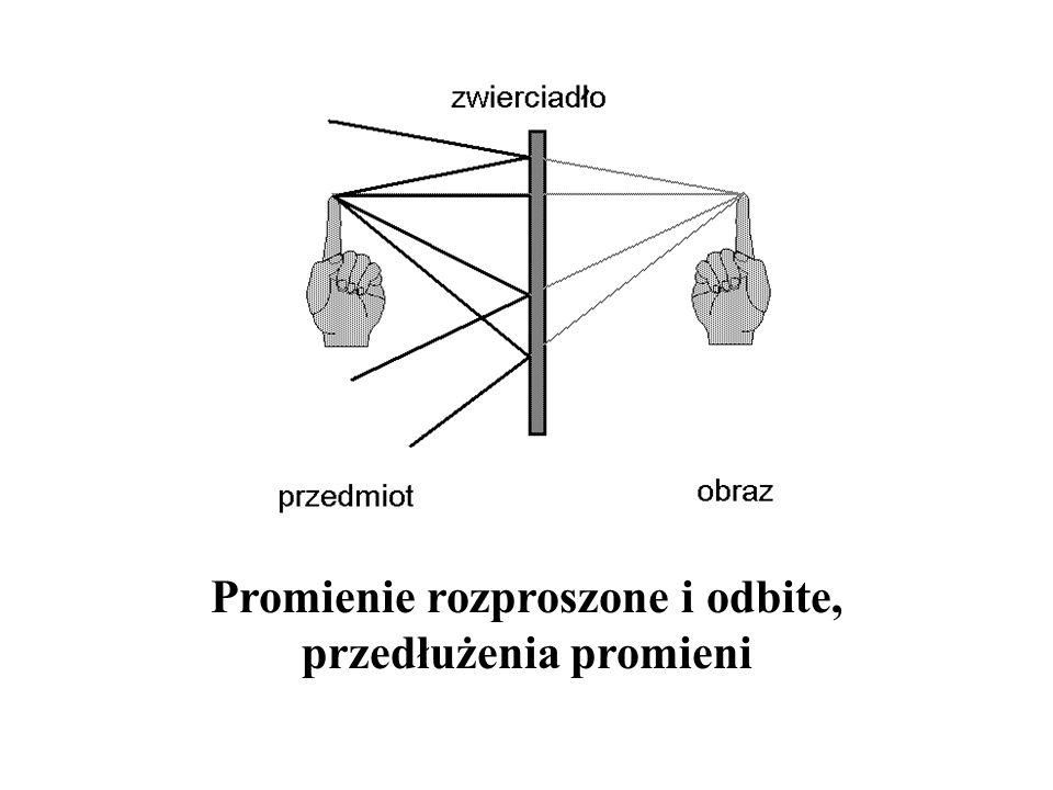 Zwierciadło płaskie, równanie y = -x y odległość przedmiotu x – odległość obrazu Wybieramy dwa promienie PA i PB, prawo odbicia Dwa trójkąty, PAB i OAB, są przystające (jeden bok i dwa kąty równe).