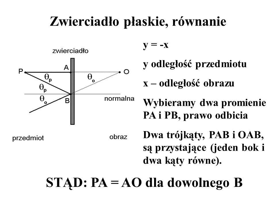 Zwierciadło płaskie, równanie y = -x y odległość przedmiotu x – odległość obrazu Wybieramy dwa promienie PA i PB, prawo odbicia Dwa trójkąty, PAB i OA