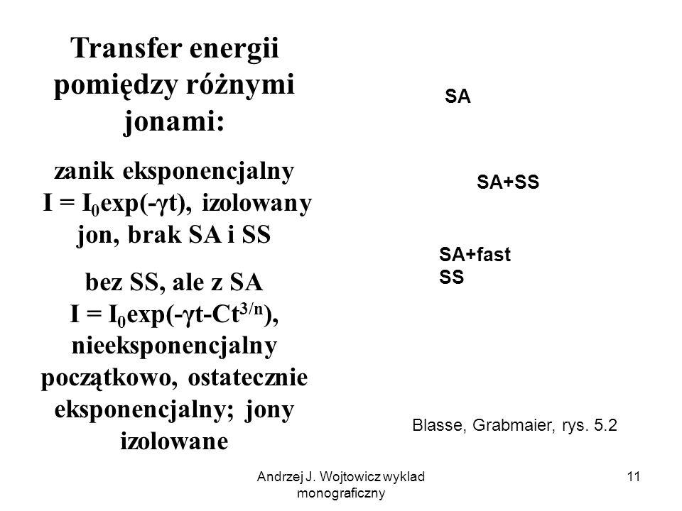 Andrzej J. Wojtowicz wyklad monograficzny 11 Transfer energii pomiędzy różnymi jonami: zanik eksponencjalny I = I 0 exp(-γt), izolowany jon, brak SA i