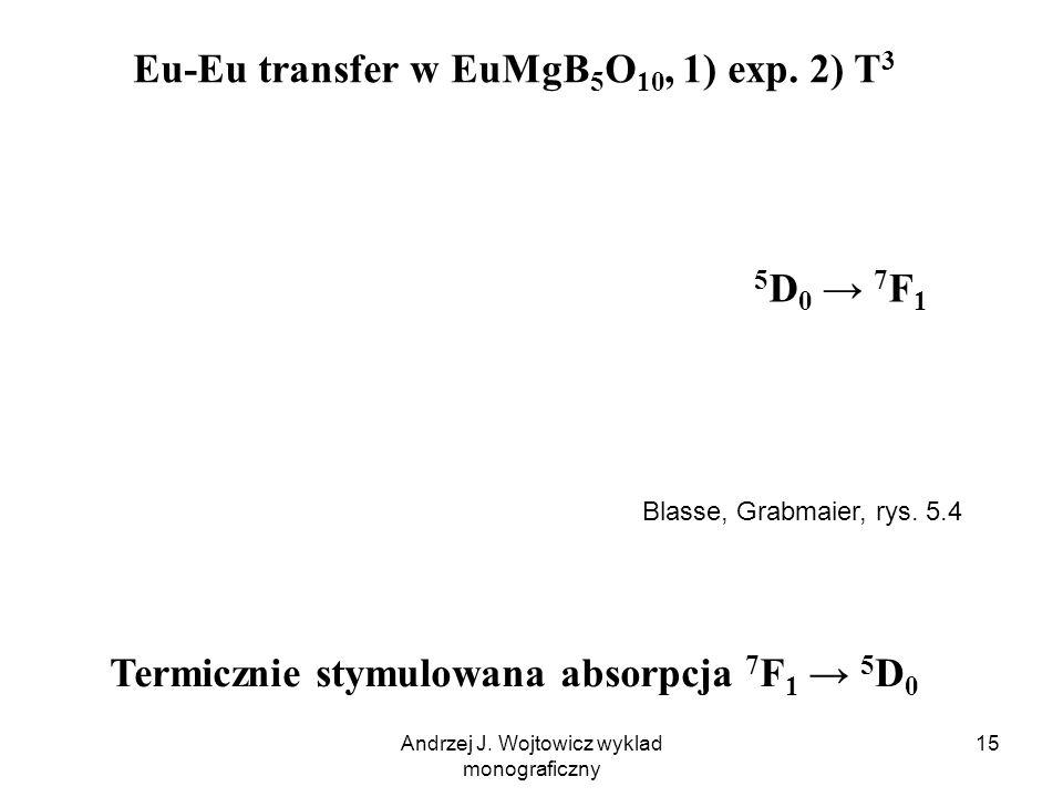 Andrzej J. Wojtowicz wyklad monograficzny 15 Eu-Eu transfer w EuMgB 5 O 10, 1) exp. 2) T 3 5 D 0 7 F 1 Termicznie stymulowana absorpcja 7 F 1 5 D 0 Bl