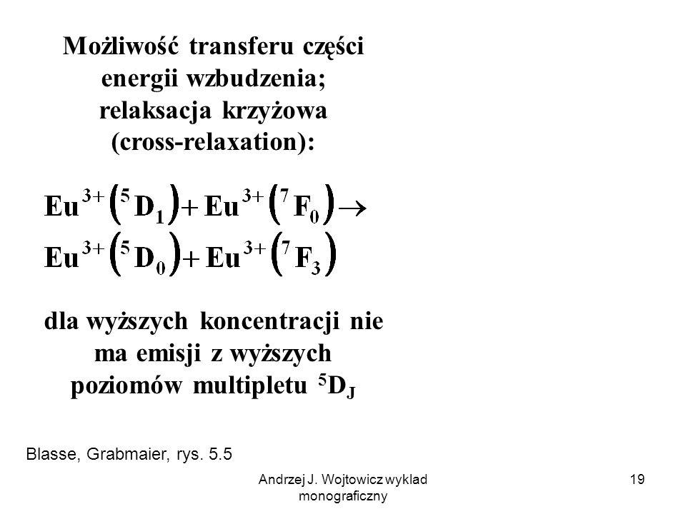 Andrzej J. Wojtowicz wyklad monograficzny 19 Możliwość transferu części energii wzbudzenia; relaksacja krzyżowa (cross-relaxation): Blasse, Grabmaier,
