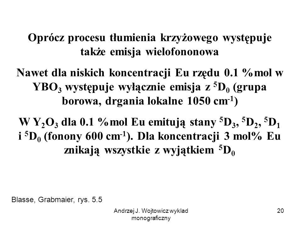 Andrzej J. Wojtowicz wyklad monograficzny 20 Oprócz procesu tłumienia krzyżowego występuje także emisja wielofononowa Nawet dla niskich koncentracji E