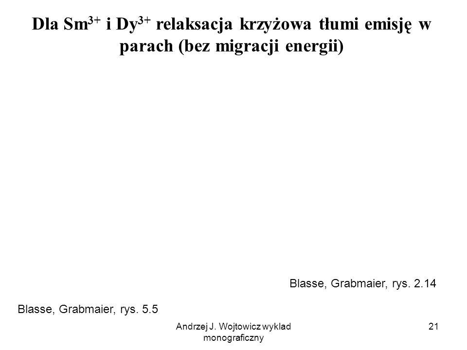 Andrzej J. Wojtowicz wyklad monograficzny 21 Dla Sm 3+ i Dy 3+ relaksacja krzyżowa tłumi emisję w parach (bez migracji energii) Blasse, Grabmaier, rys