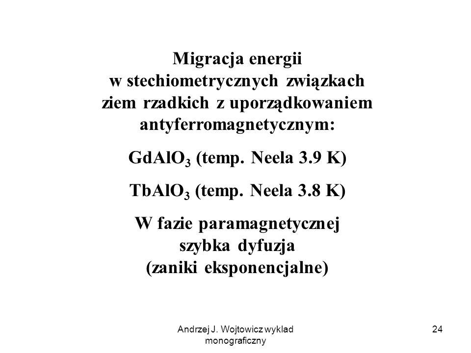 Andrzej J. Wojtowicz wyklad monograficzny 24 Migracja energii w stechiometrycznych związkach ziem rzadkich z uporządkowaniem antyferromagnetycznym: Gd
