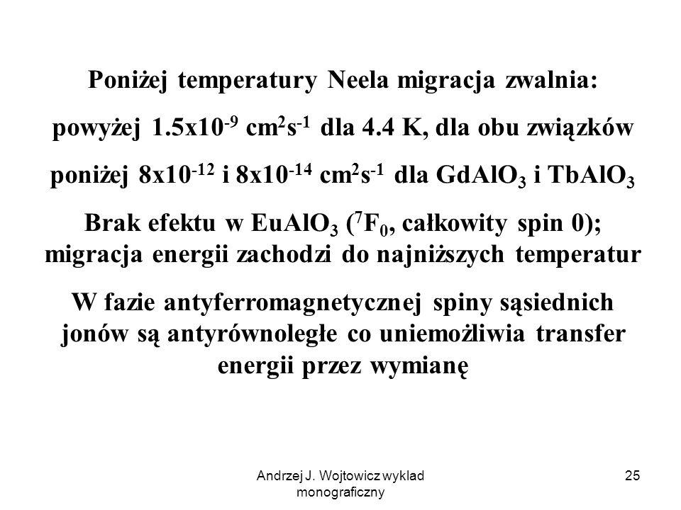 Andrzej J. Wojtowicz wyklad monograficzny 25 Poniżej temperatury Neela migracja zwalnia: powyżej 1.5x10 -9 cm 2 s -1 dla 4.4 K, dla obu związków poniż