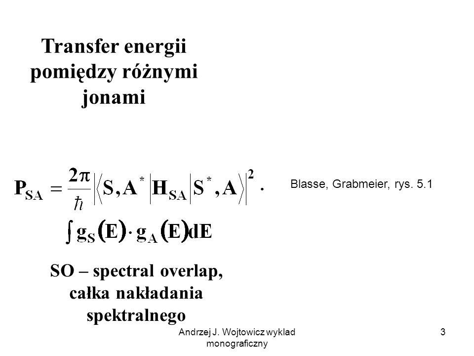 Andrzej J. Wojtowicz wyklad monograficzny 3 Transfer energii pomiędzy różnymi jonami SO – spectral overlap, całka nakładania spektralnego Blasse, Grab