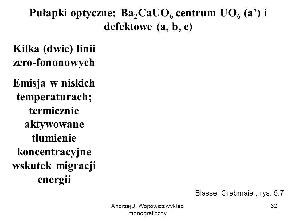 Andrzej J. Wojtowicz wyklad monograficzny 32 Kilka (dwie) linii zero-fononowych Emisja w niskich temperaturach; termicznie aktywowane tłumienie koncen