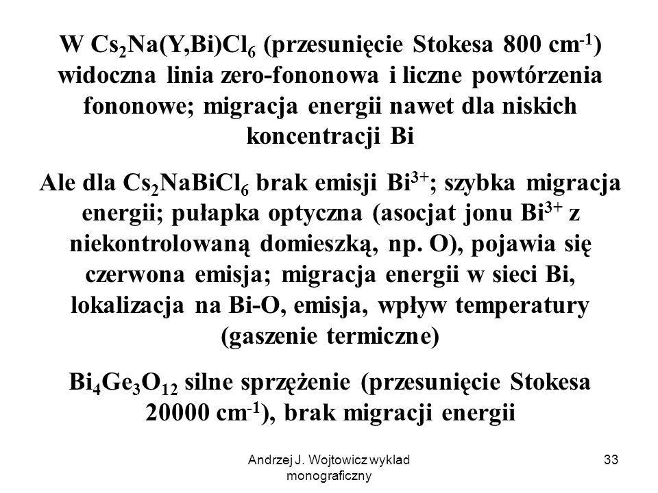 Andrzej J. Wojtowicz wyklad monograficzny 33 W Cs 2 Na(Y,Bi)Cl 6 (przesunięcie Stokesa 800 cm -1 ) widoczna linia zero-fononowa i liczne powtórzenia f