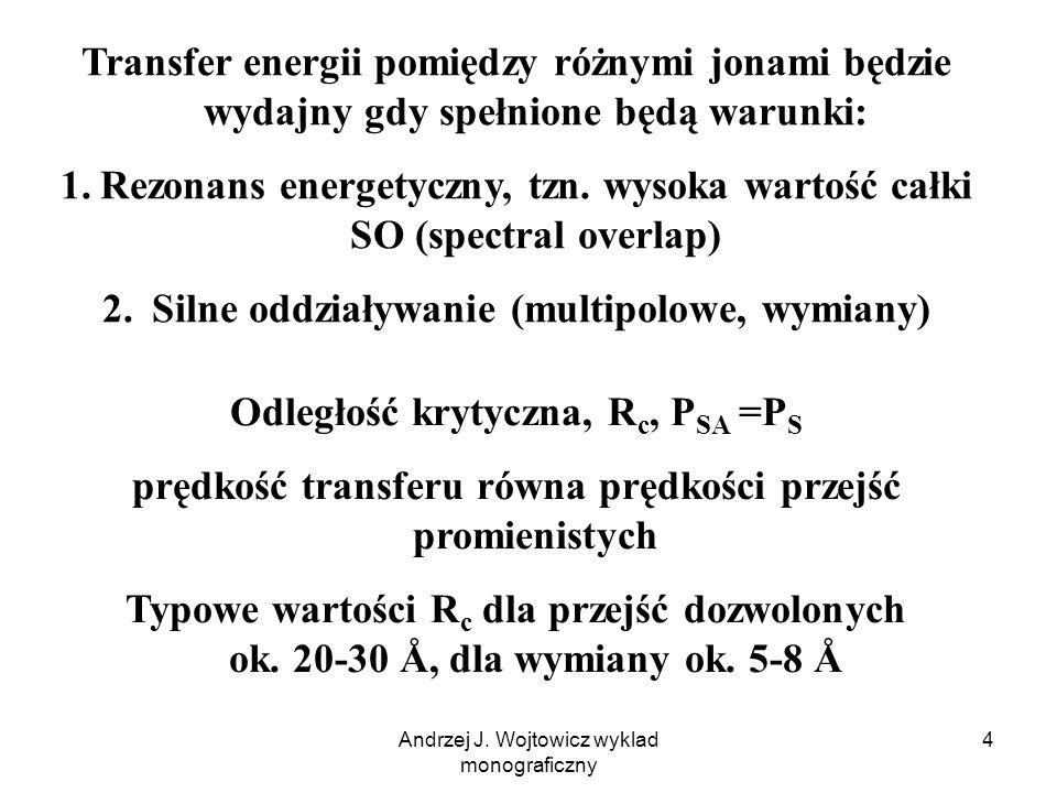 Andrzej J. Wojtowicz wyklad monograficzny 4 Transfer energii pomiędzy różnymi jonami będzie wydajny gdy spełnione będą warunki: 1.Rezonans energetyczn