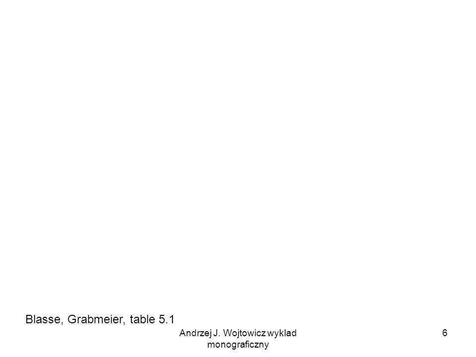 Andrzej J. Wojtowicz wyklad monograficzny 6 Blasse, Grabmeier, table 5.1