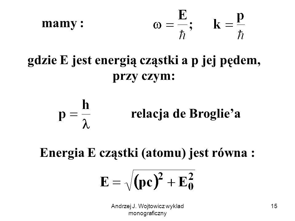 Andrzej J. Wojtowicz wyklad monograficzny 15 mamy : gdzie E jest energią cząstki a p jej pędem, przy czym: relacja de Brogliea Energia E cząstki (atom