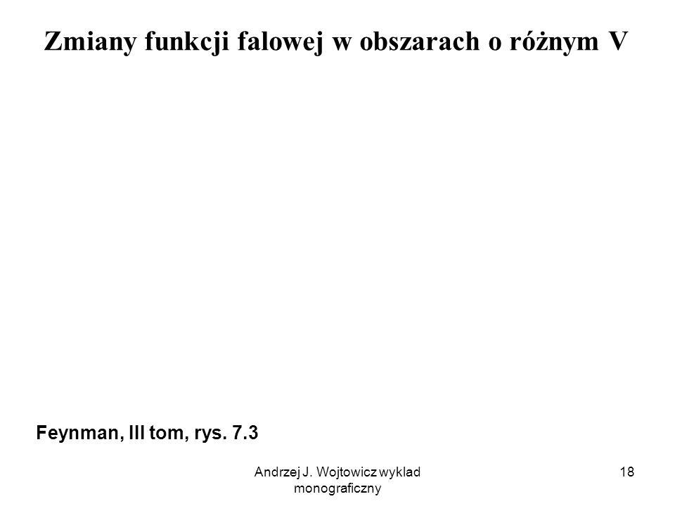Andrzej J. Wojtowicz wyklad monograficzny 18 Feynman, III tom, rys. 7.3 Zmiany funkcji falowej w obszarach o różnym V