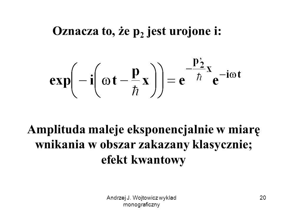 Andrzej J. Wojtowicz wyklad monograficzny 20 Oznacza to, że p 2 jest urojone i: Amplituda maleje eksponencjalnie w miarę wnikania w obszar zakazany kl