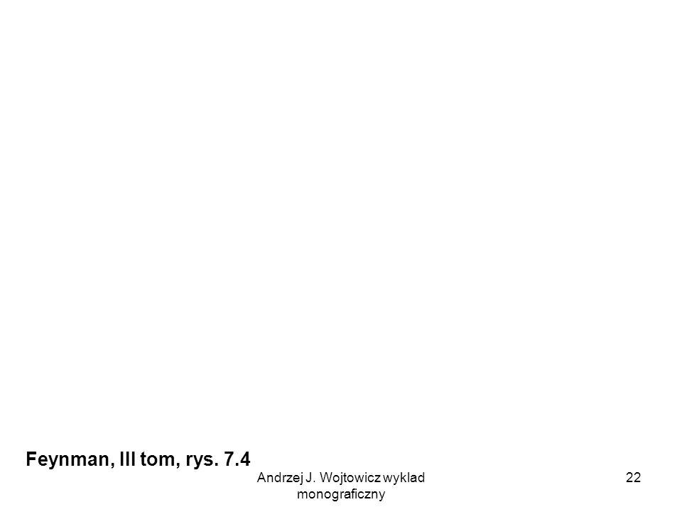 Andrzej J. Wojtowicz wyklad monograficzny 22 Feynman, III tom, rys. 7.4