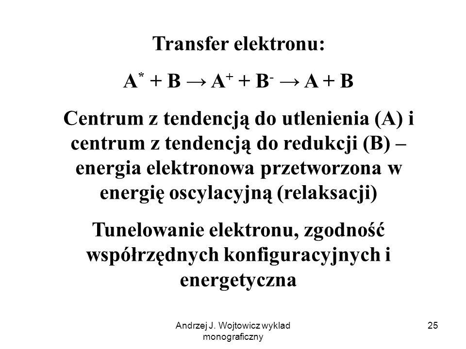 Andrzej J. Wojtowicz wyklad monograficzny 25 Transfer elektronu: A * + B A + + B - A + B Centrum z tendencją do utlenienia (A) i centrum z tendencją d