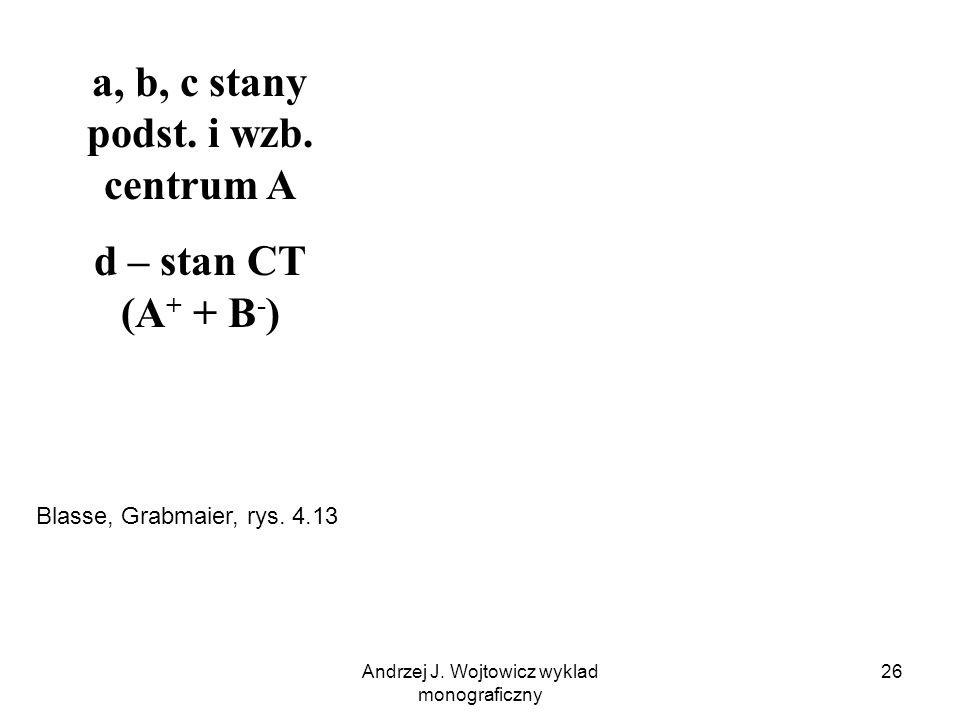Andrzej J. Wojtowicz wyklad monograficzny 26 a, b, c stany podst. i wzb. centrum A d – stan CT (A + + B - ) Blasse, Grabmaier, rys. 4.13