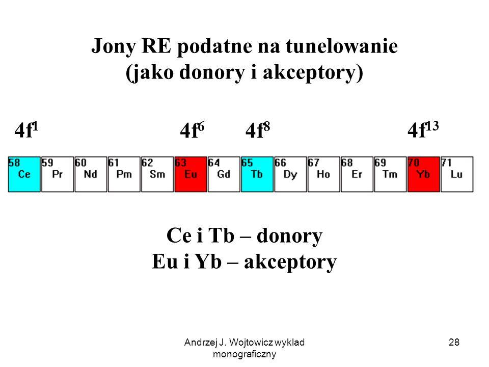Andrzej J. Wojtowicz wyklad monograficzny 28 Jony RE podatne na tunelowanie (jako donory i akceptory) Ce i Tb – donory Eu i Yb – akceptory 4f 1 4f 13