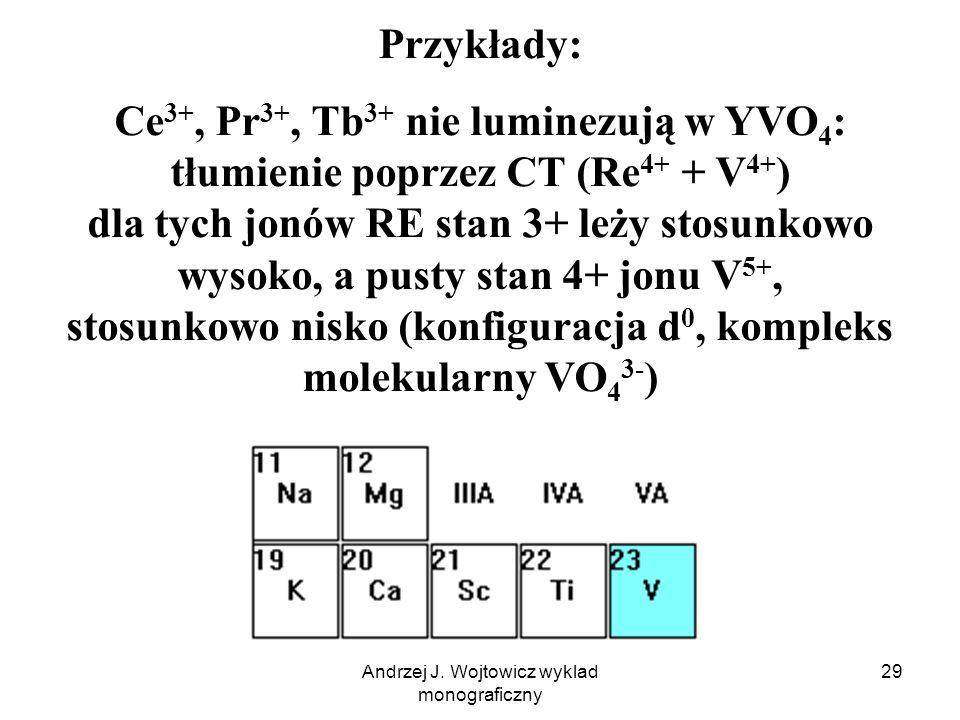 Andrzej J. Wojtowicz wyklad monograficzny 29 Przykłady: Ce 3+, Pr 3+, Tb 3+ nie luminezują w YVO 4 : tłumienie poprzez CT (Re 4+ + V 4+ ) dla tych jon