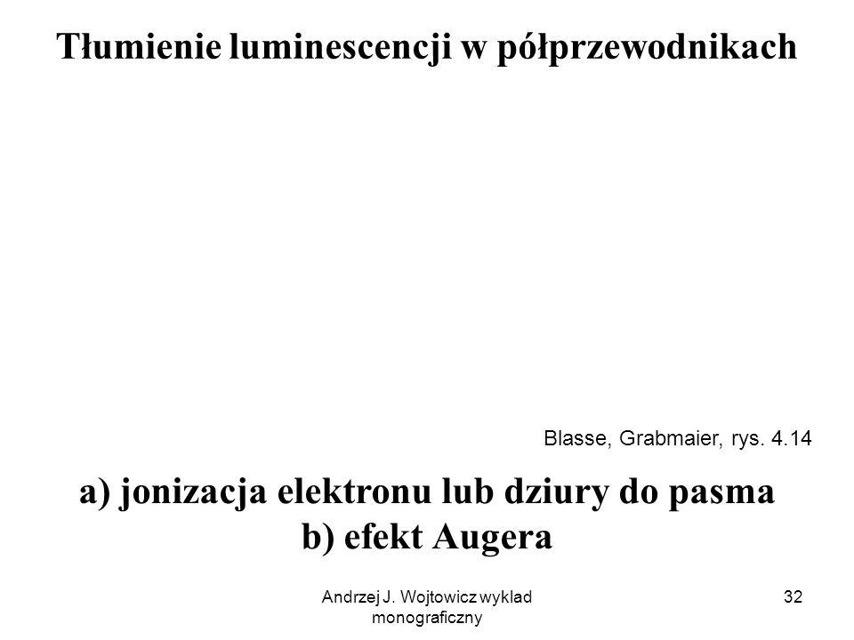 Andrzej J. Wojtowicz wyklad monograficzny 32 Tłumienie luminescencji w półprzewodnikach a) jonizacja elektronu lub dziury do pasma b) efekt Augera Bla