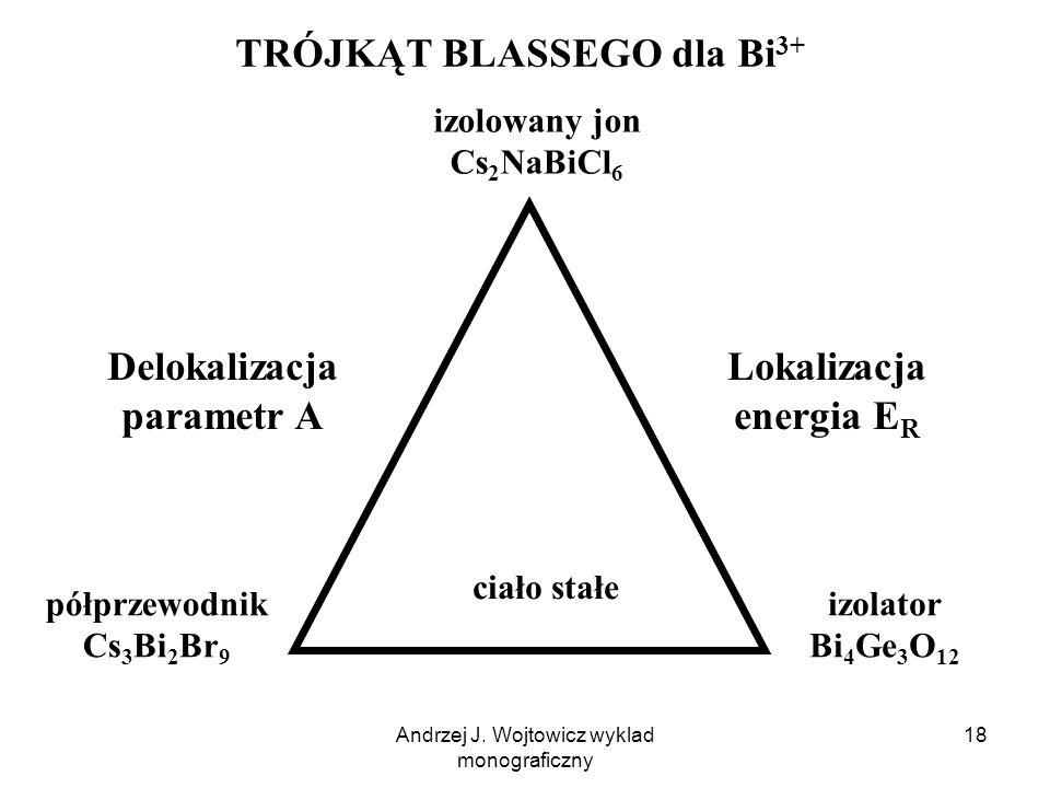 Andrzej J. Wojtowicz wyklad monograficzny 19 Struktura pasmowa kryształu z aktywatorem