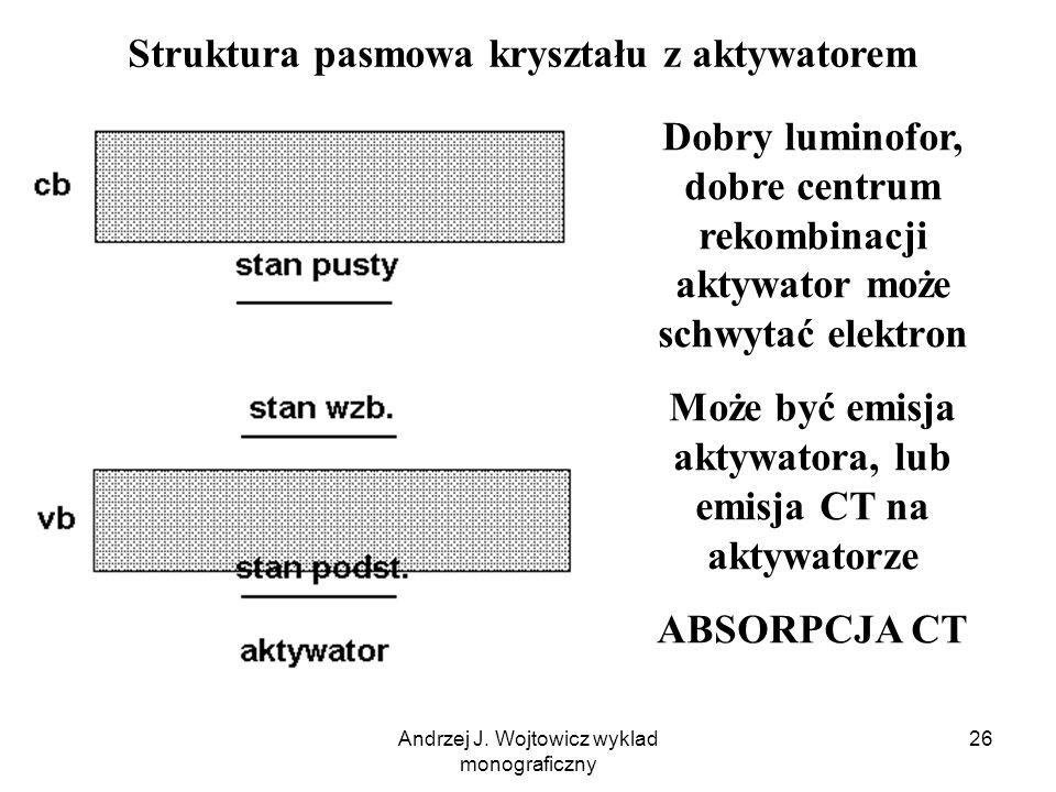Andrzej J. Wojtowicz wyklad monograficzny 26 Struktura pasmowa kryształu z aktywatorem Dobry luminofor, dobre centrum rekombinacji aktywator może schw
