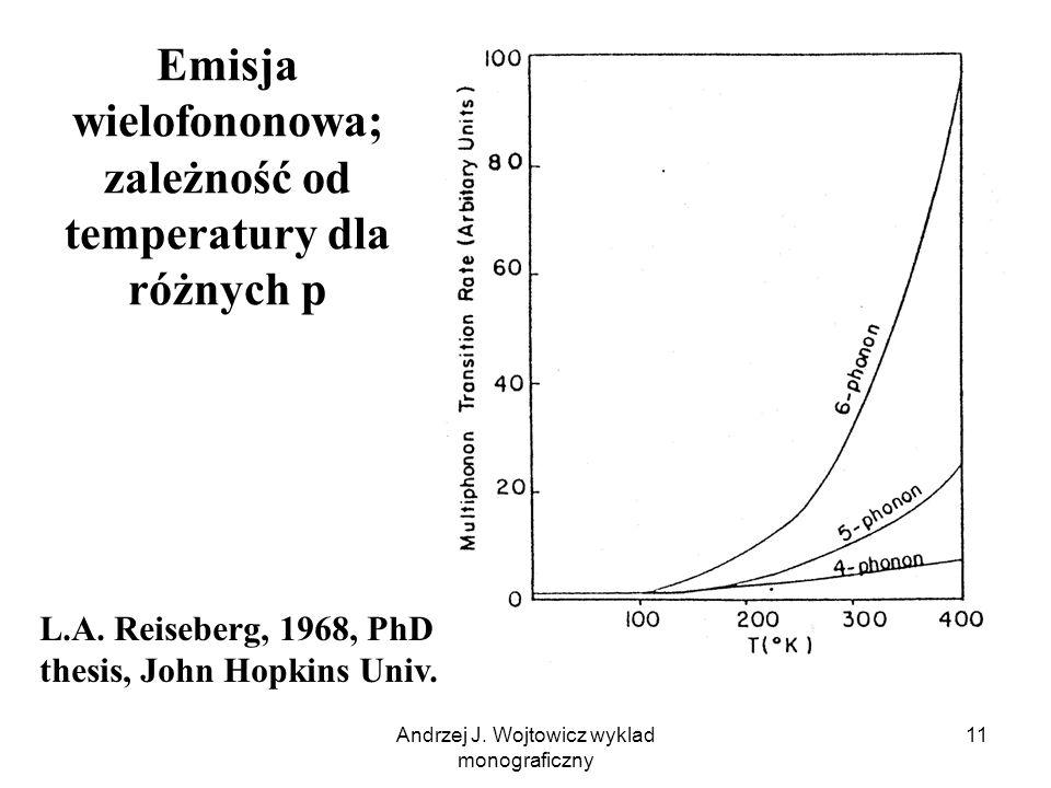 Andrzej J. Wojtowicz wyklad monograficzny 11 Emisja wielofononowa; zależność od temperatury dla różnych p L.A. Reiseberg, 1968, PhD thesis, John Hopki