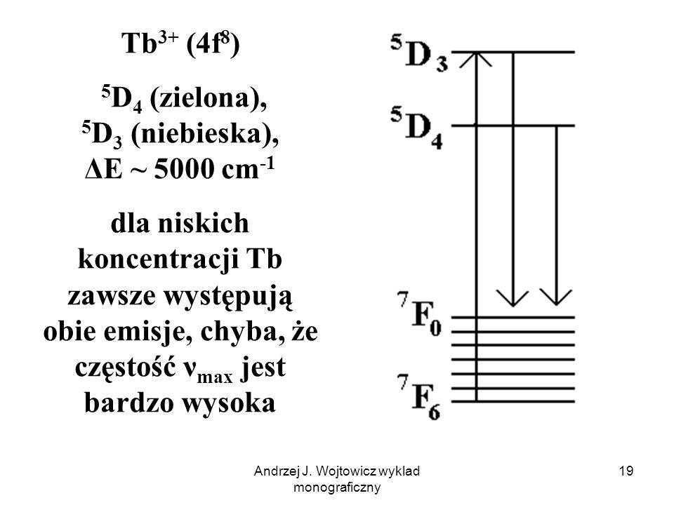 Andrzej J. Wojtowicz wyklad monograficzny 19 Tb 3+ (4f 8 ) 5 D 4 (zielona), 5 D 3 (niebieska), ΔE ~ 5000 cm -1 dla niskich koncentracji Tb zawsze wyst