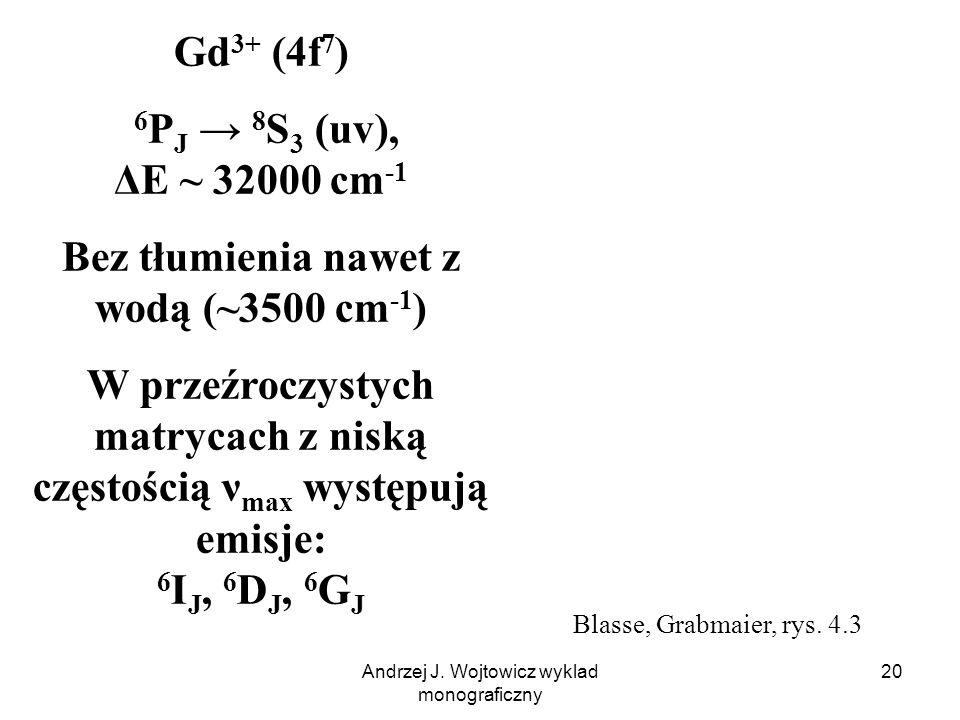 Andrzej J. Wojtowicz wyklad monograficzny 20 Gd 3+ (4f 7 ) 6 P J 8 S 3 (uv), ΔE ~ 32000 cm -1 Bez tłumienia nawet z wodą (~3500 cm -1 ) W przeźroczyst