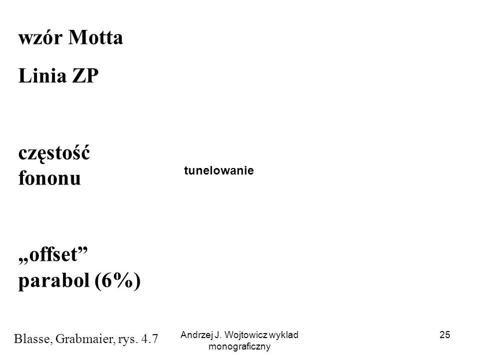 Andrzej J. Wojtowicz wyklad monograficzny 25 wzór Motta Linia ZP częstość fononu offset parabol (6%) Blasse, Grabmaier, rys. 4.7 tunelowanie