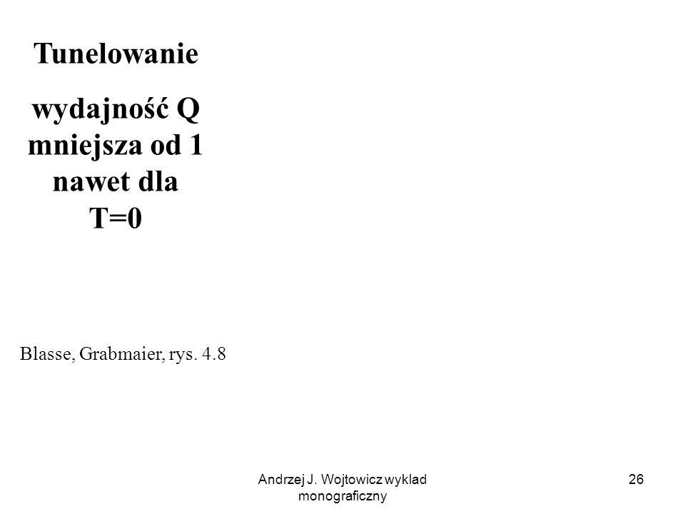 Andrzej J. Wojtowicz wyklad monograficzny 26 Tunelowanie wydajność Q mniejsza od 1 nawet dla T=0 Blasse, Grabmaier, rys. 4.8
