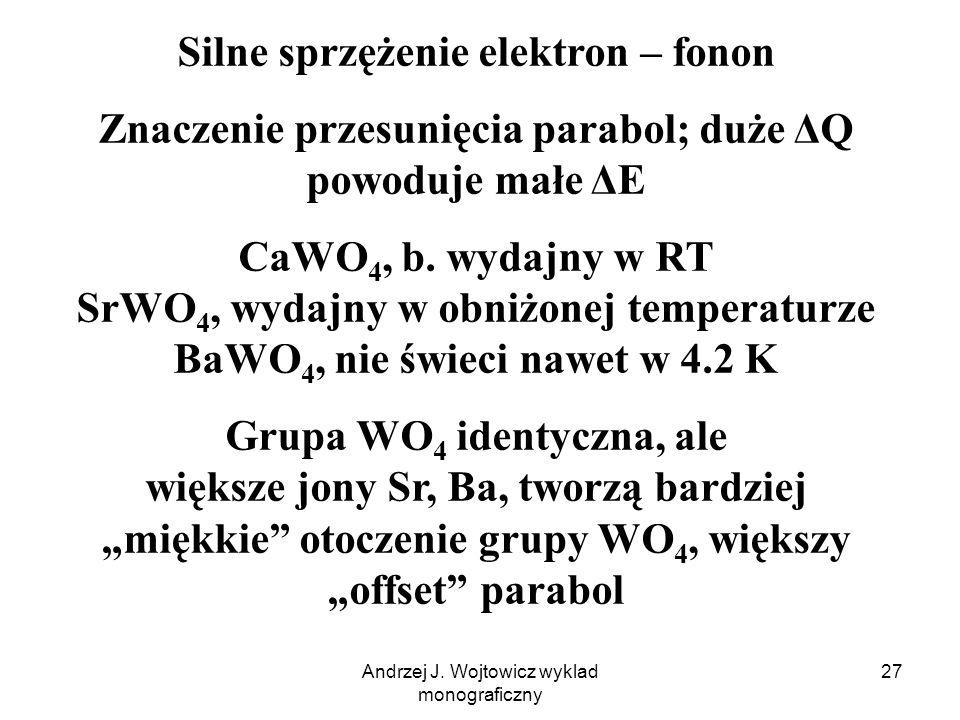 Andrzej J. Wojtowicz wyklad monograficzny 27 Silne sprzężenie elektron – fonon Znaczenie przesunięcia parabol; duże ΔQ powoduje małe ΔE CaWO 4, b. wyd