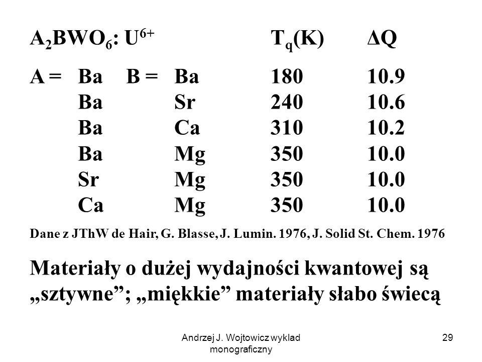 Andrzej J. Wojtowicz wyklad monograficzny 29 A 2 BWO 6 : U 6+ T q (K)ΔQ A = BaB = Ba18010.9 BaSr24010.6 BaCa31010.2 BaMg35010.0 SrMg35010.0 CaMg35010.