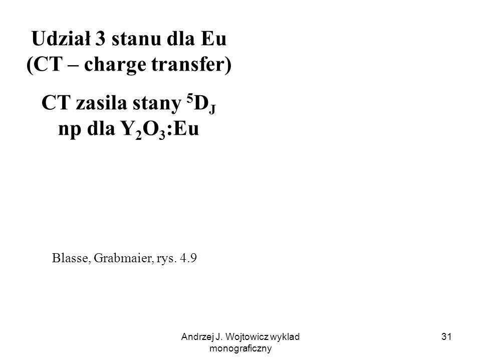 Andrzej J. Wojtowicz wyklad monograficzny 31 Udział 3 stanu dla Eu (CT – charge transfer) CT zasila stany 5 D J np dla Y 2 O 3 :Eu Blasse, Grabmaier,