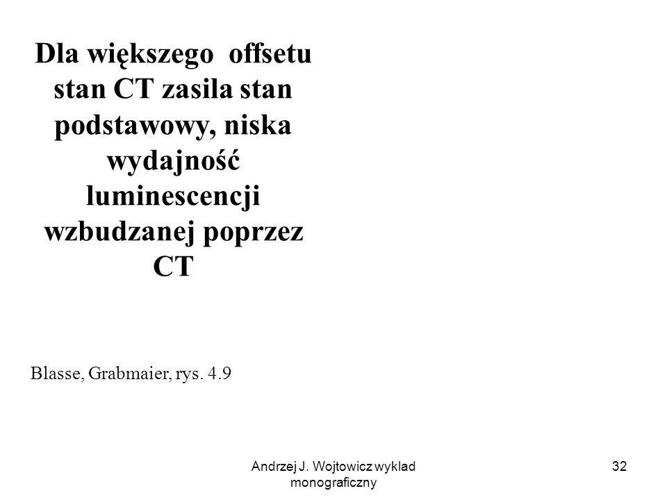 Andrzej J. Wojtowicz wyklad monograficzny 32 Dla większego offsetu stan CT zasila stan podstawowy, niska wydajność luminescencji wzbudzanej poprzez CT