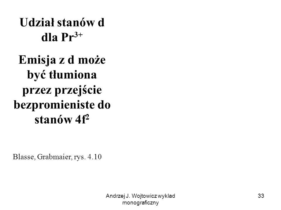 Andrzej J. Wojtowicz wyklad monograficzny 33 Udział stanów d dla Pr 3+ Emisja z d może być tłumiona przez przejście bezpromieniste do stanów 4f 2 Blas