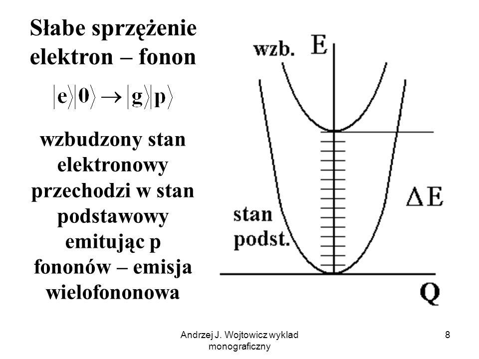 Andrzej J. Wojtowicz wyklad monograficzny 8 Słabe sprzężenie elektron – fonon wzbudzony stan elektronowy przechodzi w stan podstawowy emitując p fonon