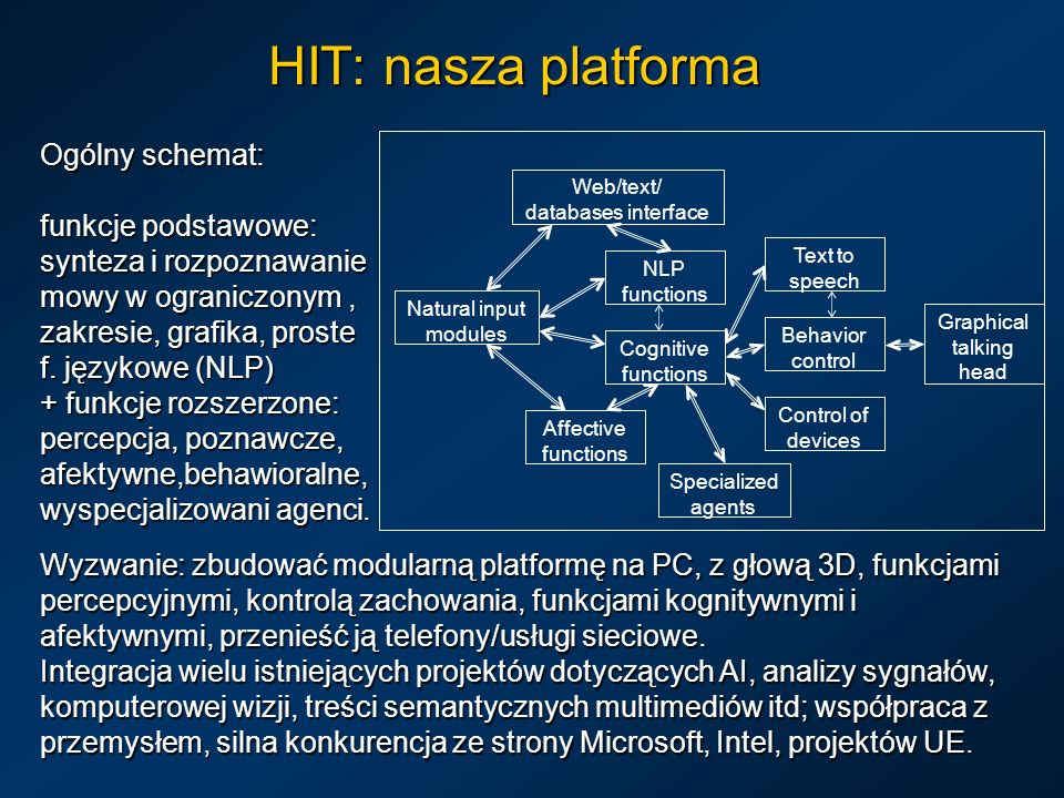 HIT: nasza platforma Ogólny schemat: funkcje podstawowe: synteza i rozpoznawanie mowy w ograniczonym, zakresie, grafika, proste f. językowe (NLP) + fu